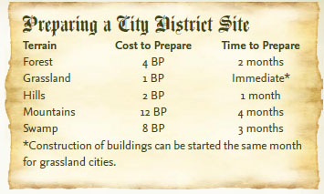 Preparing_a_city_district.jpg
